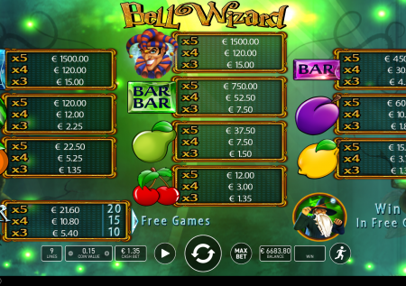 Bell Wizard – Wazdan: The Complete Slot Review